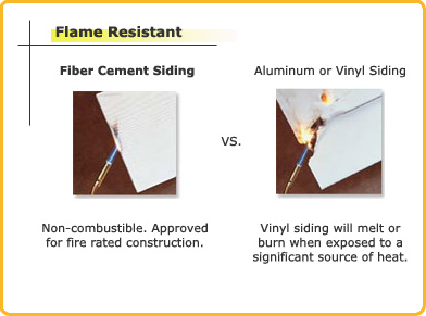 James Hardie siding flame resistance