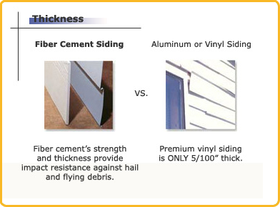 James Hardie siding thickness